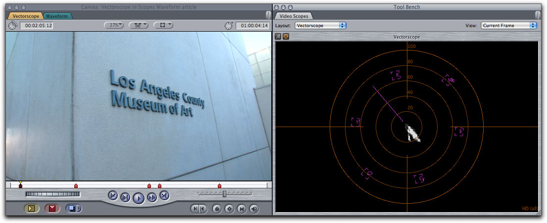 how to get vectorscope final cut