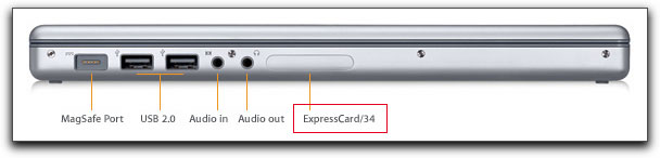 Macbook pro 2007 expresscard slot poker in usa online