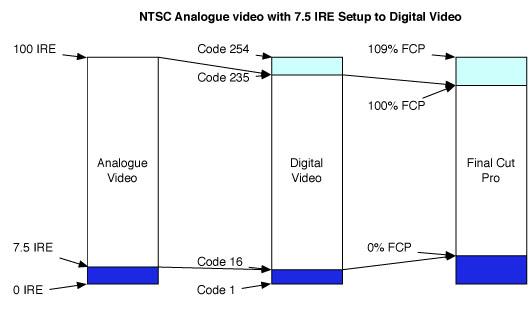 AtoD75Correct.jpg
