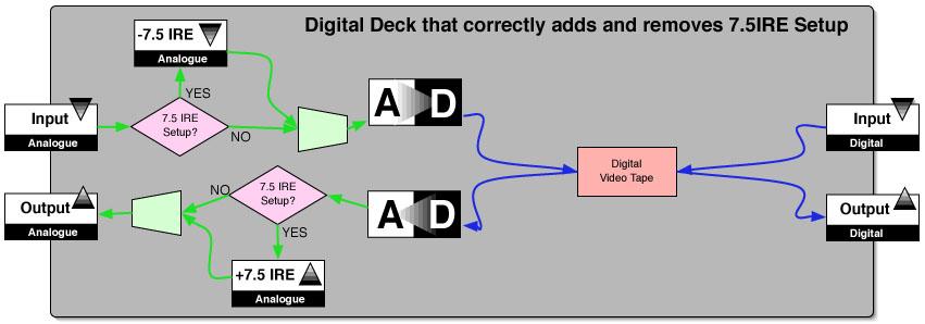 DeckAddRemoveCorrect.jpg
